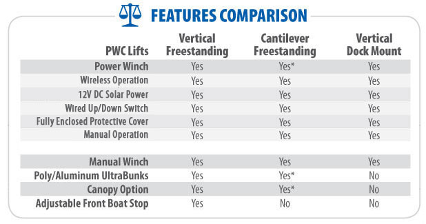 Features Comparison